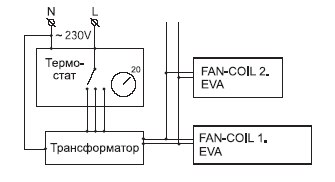 плинтусный конвектор электрический