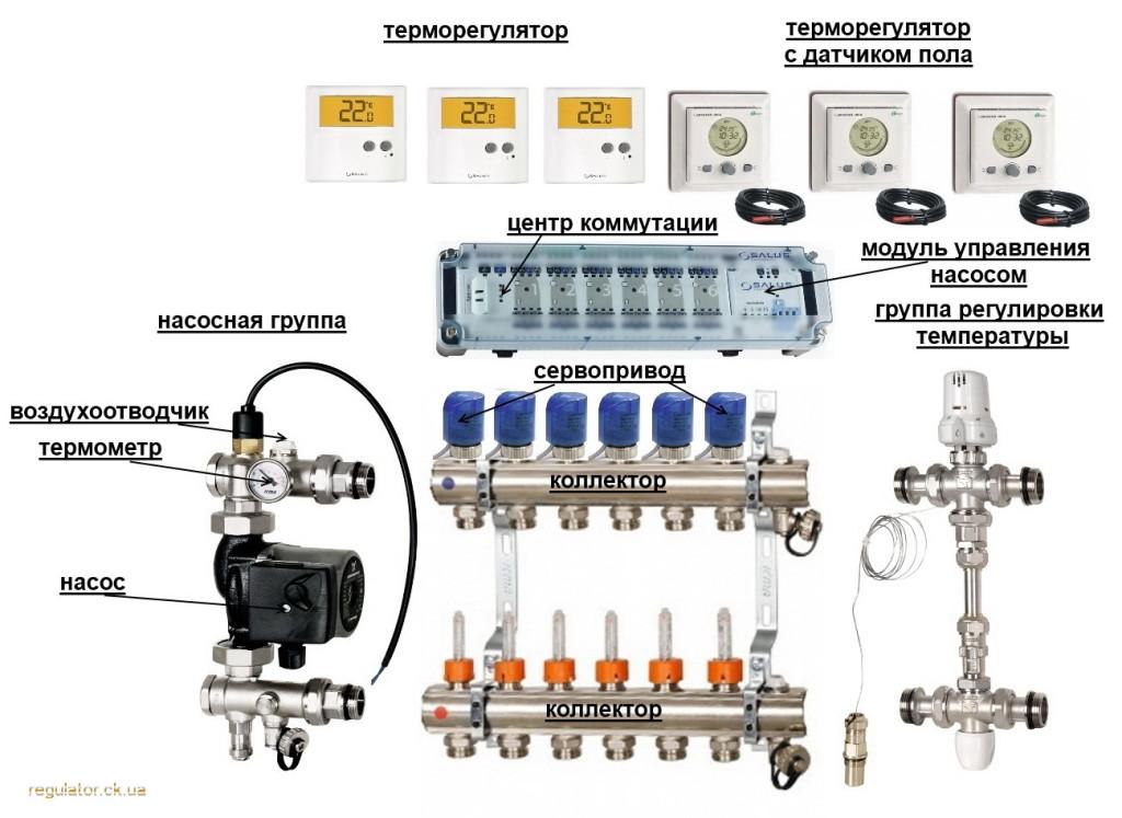 Что потребуется для монтажа напольной системы отопления?