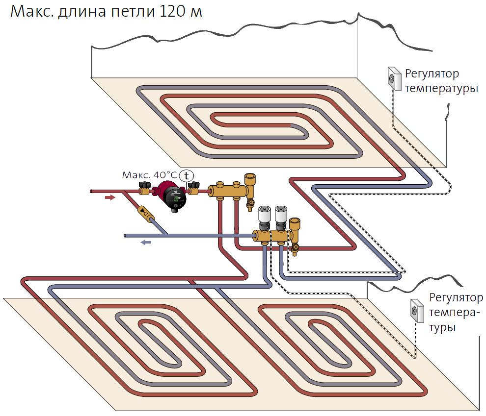 Система водяного отопления пола своими руками 92