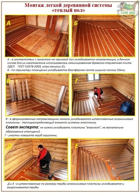 Как сделать теплый водяной пол над деревянными балками